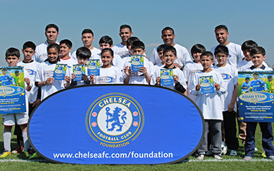 Working with CFC
